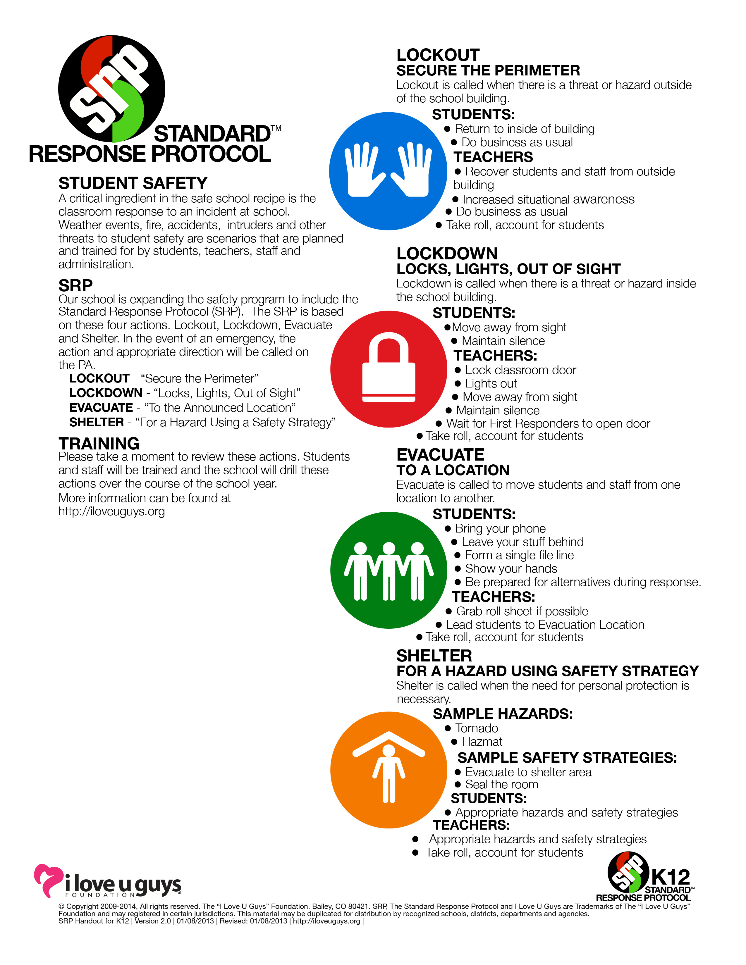 understand appropriate responses to accidents incidents emergencies and illness in school and during